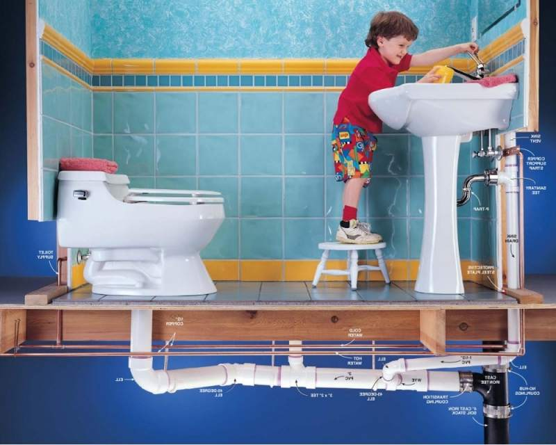 Как сделать канализацию ванная комната